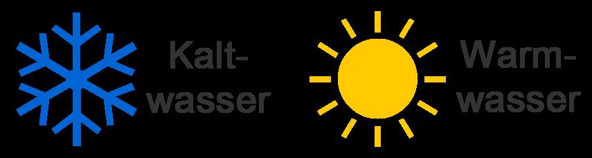 Gewässer-Temperatur